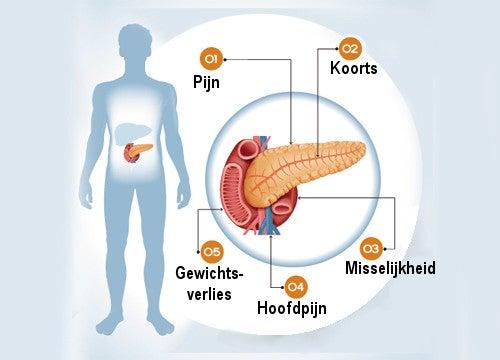 6 symptomen van een aandoening aan de pancreas