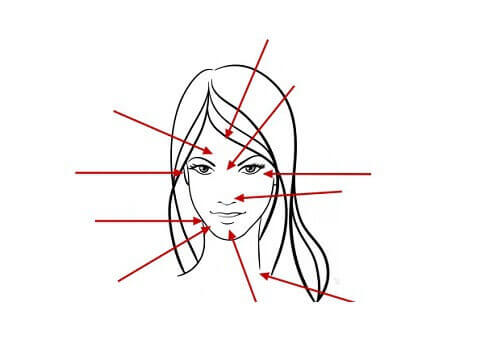 acne-kaart