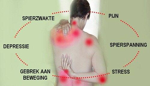 Fibromyalgie op een natuurlijke manier behandelen