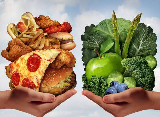 Ongezond en Gezond Voedsel