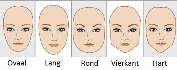 De vorm van je gezicht en je persoonlijkheid
