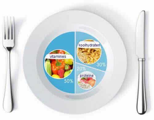 Gewichtsverlies met de juiste porties op je bord