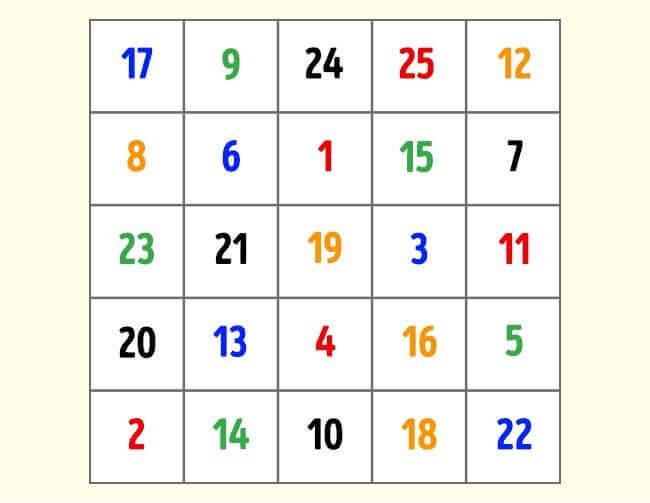 Tabel van Schulte