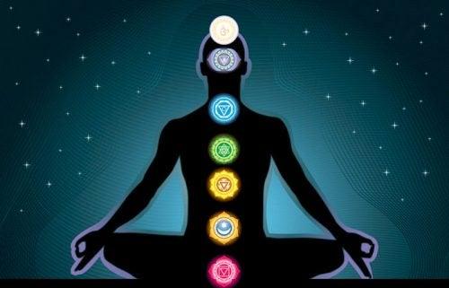 De posities van de chakra's