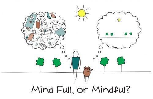 Met mindfulness kun je het negatieve ombuigen