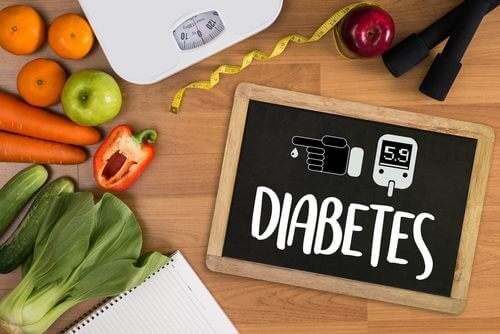 Bordje waar diabetes op geschreven staat