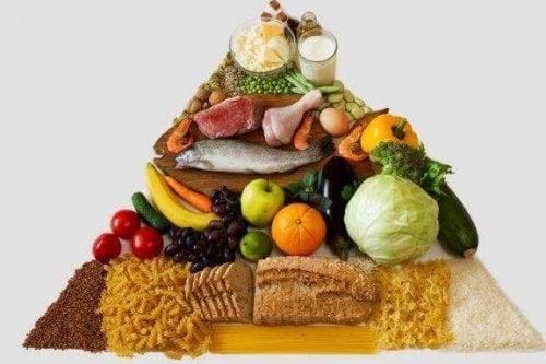 De nieuwe voedselpiramide voor een gezonder leven