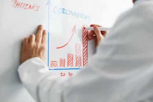 'Het afvlakken van de curve': epidemiologische implicaties